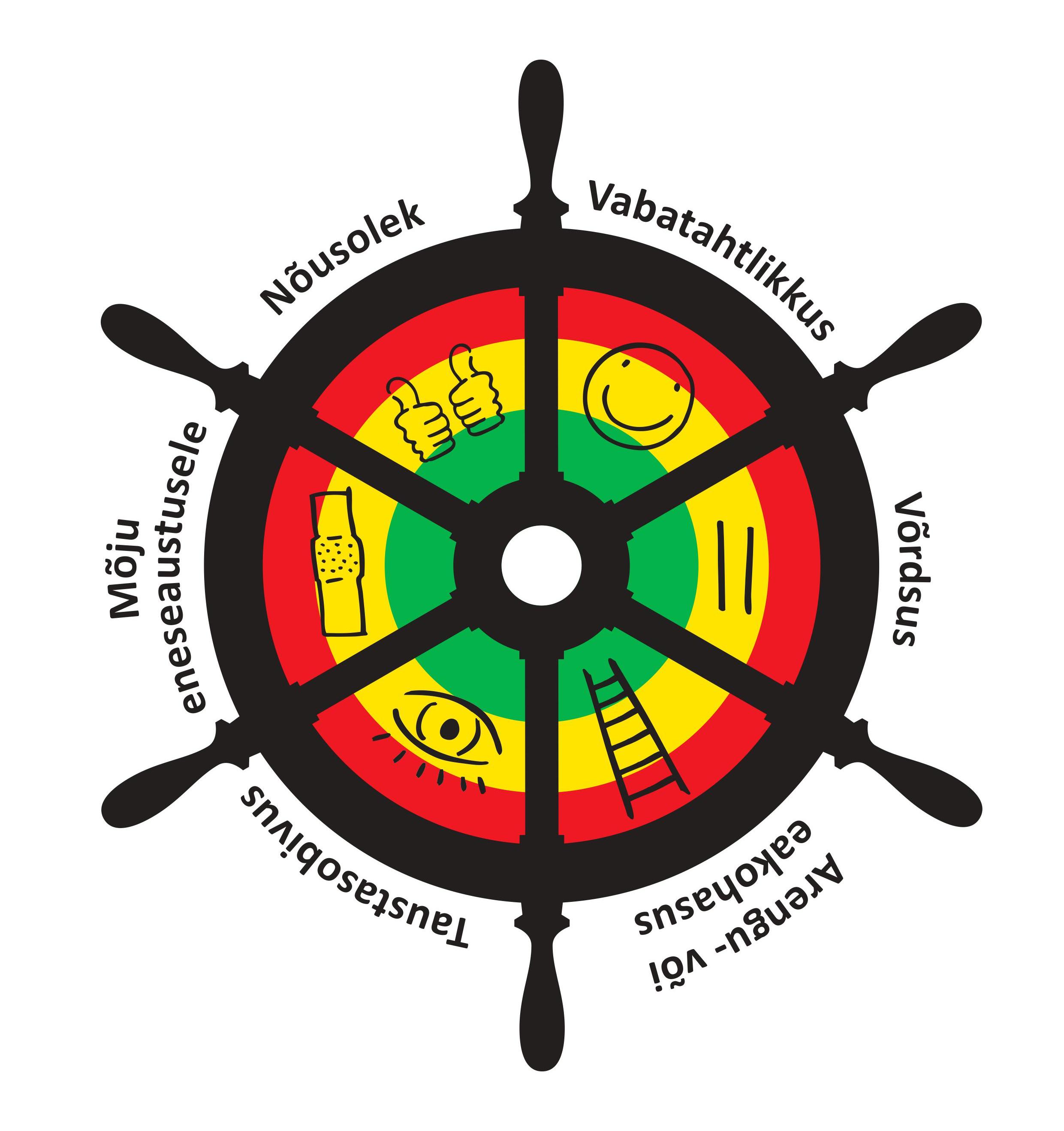Lipusüsteemi komponendid
